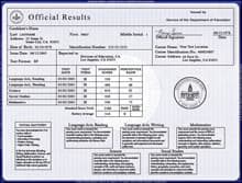 Authentic fake high school equivalency transcripts same day replica ged transcripts gedtranscripts01 altavistaventures Images